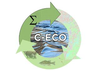 CECO logo with the Decision Support and Informatics Lab highlighted; graph lined green arrow with a Sigma.