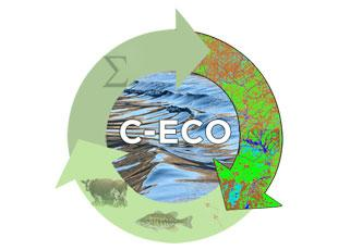 CECO logo with the environmental modeling lab highlighted; arrow curving downward left with land map.
