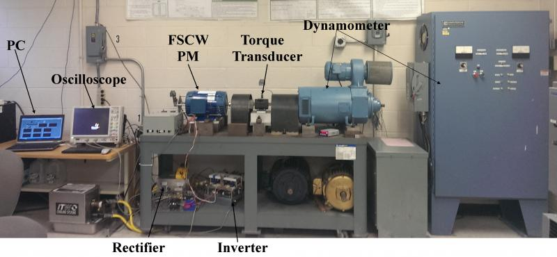 Research Projects Electrical Machines Drives Laboratory