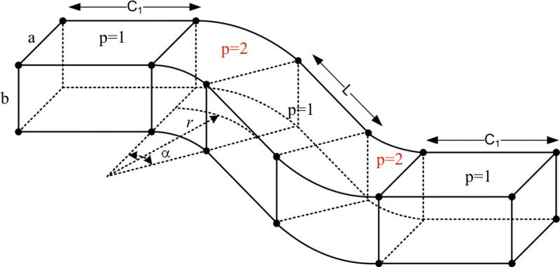 Vector Generalized Finite Element Method | Electromagnetics