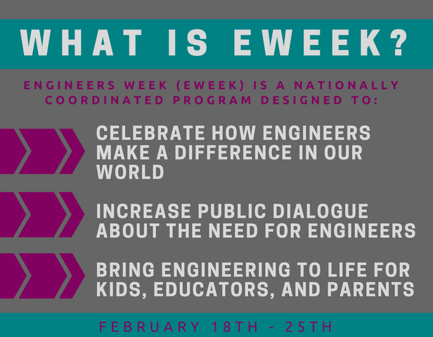 "More than 150 ""motivated"" employers are coming to the College of Engineering during EWeek to meet talented Spartan Engineering students. Check out the schedule of events from Feb. 18-25."