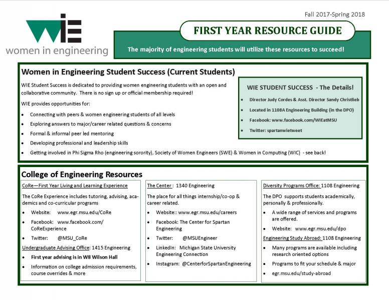 WIE First Year Resource Guide
